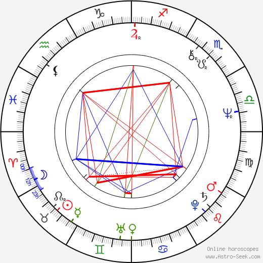 Veli-Pekka Lehto день рождения гороскоп, Veli-Pekka Lehto Натальная карта онлайн