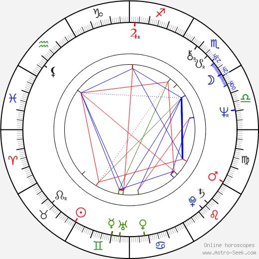 Will Lyman день рождения гороскоп, Will Lyman Натальная карта онлайн
