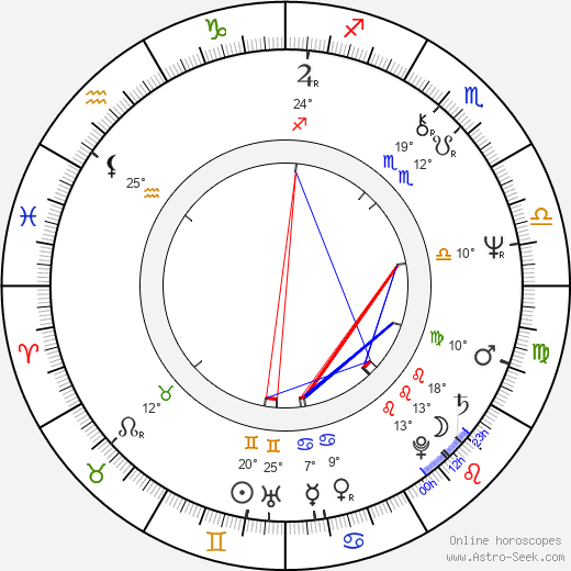David Kafka birth chart, biography, wikipedia 2020, 2021