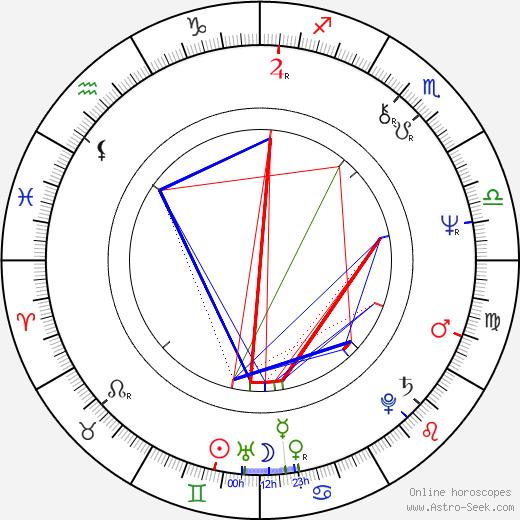 Felix Burleson astro natal birth chart, Felix Burleson horoscope, astrology