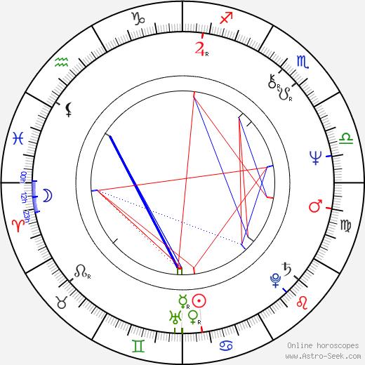 Ian Paice birth chart, Ian Paice astro natal horoscope, astrology
