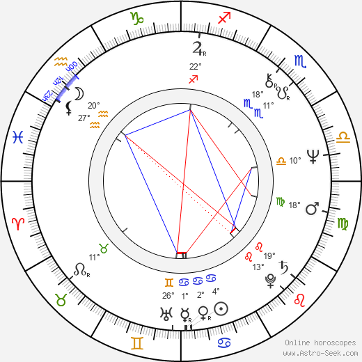 Michael Lembeck birth chart, biography, wikipedia 2018, 2019