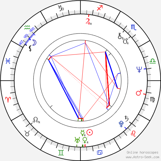 Michael Lembeck astro natal birth chart, Michael Lembeck horoscope, astrology