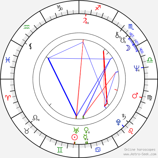 Shô Kosugi birth chart, Shô Kosugi astro natal horoscope, astrology