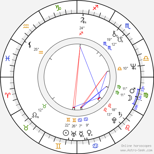 Vanda Švarcová birth chart, biography, wikipedia 2019, 2020