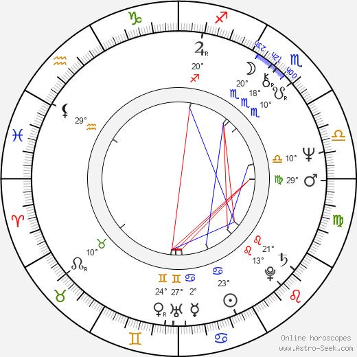 Artimus Pyle birth chart, biography, wikipedia 2020, 2021