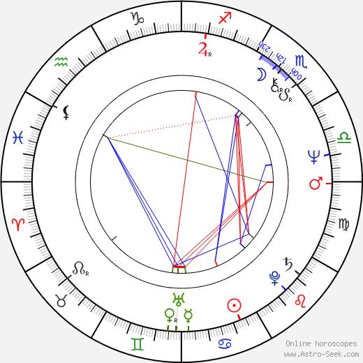 Artimus Pyle birth chart, Artimus Pyle astro natal horoscope, astrology