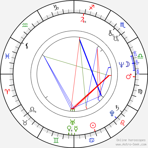 Ben Burtt astro natal birth chart, Ben Burtt horoscope, astrology