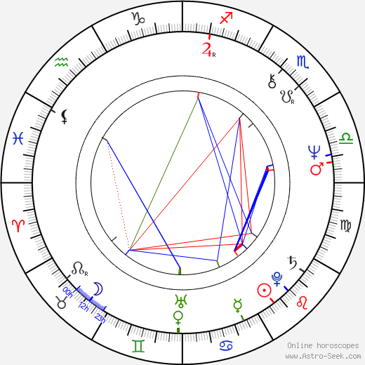 Carel Struycken birth chart, Carel Struycken astro natal horoscope, astrology