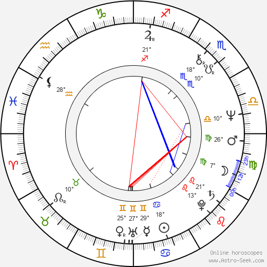 Catherine Demongeot birth chart, biography, wikipedia 2019, 2020