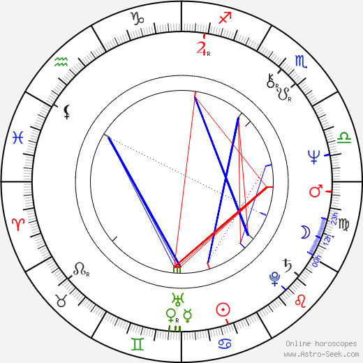 Catherine Demongeot astro natal birth chart, Catherine Demongeot horoscope, astrology