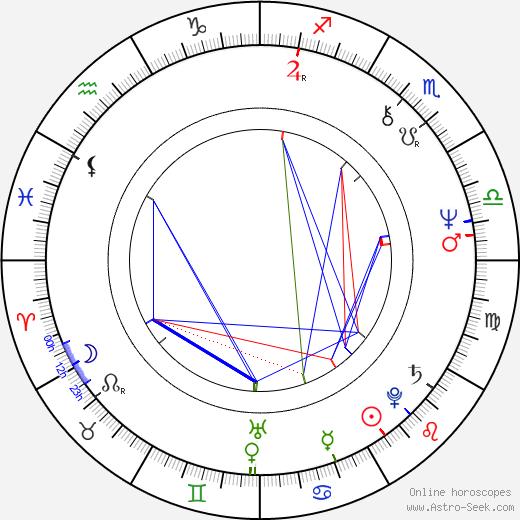 Georgia Engel tema natale, oroscopo, Georgia Engel oroscopi gratuiti, astrologia