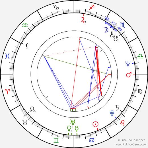 James E. Reilly birth chart, James E. Reilly astro natal horoscope, astrology