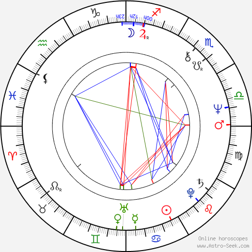 James Faulkner tema natale, oroscopo, James Faulkner oroscopi gratuiti, astrologia