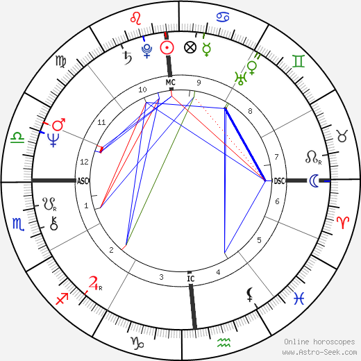 Jerry Casale tema natale, oroscopo, Jerry Casale oroscopi gratuiti, astrologia