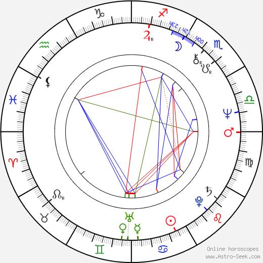 Lasse Lagerbäck birth chart, Lasse Lagerbäck astro natal horoscope, astrology