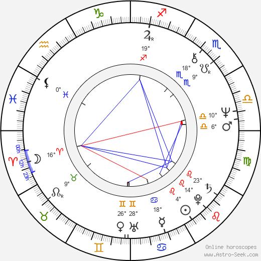 Lenore Kasdorf birth chart, biography, wikipedia 2020, 2021