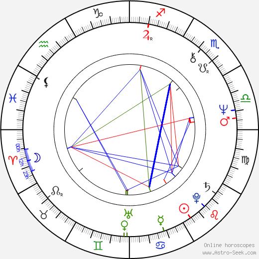 Lenore Kasdorf birth chart, Lenore Kasdorf astro natal horoscope, astrology