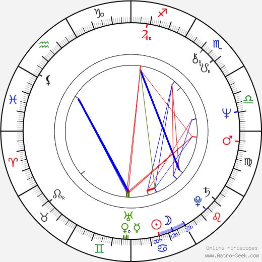 Márta Vajda birth chart, Márta Vajda astro natal horoscope, astrology