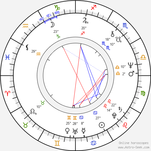 Muse Watson birth chart, biography, wikipedia 2018, 2019
