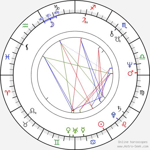 Мьюз Уотсон Muse Watson день рождения гороскоп, Muse Watson Натальная карта онлайн