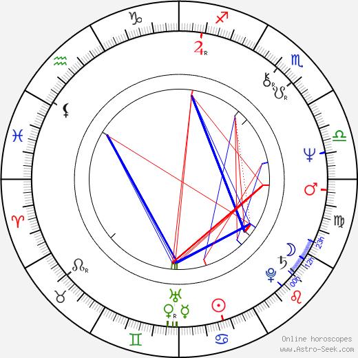 Ray Baker astro natal birth chart, Ray Baker horoscope, astrology