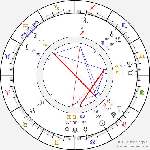 Robert Courtin birth chart, biography, wikipedia 2019, 2020