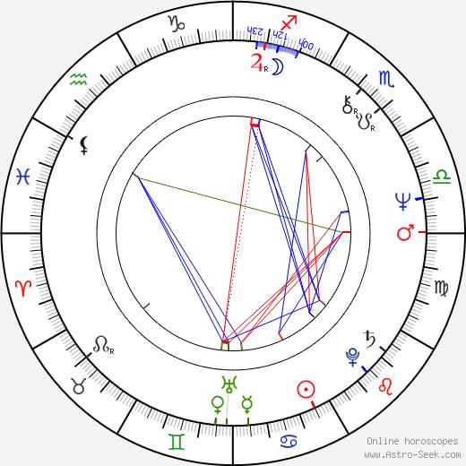 Ron Asheton tema natale, oroscopo, Ron Asheton oroscopi gratuiti, astrologia