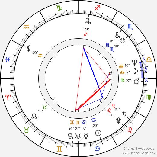 Susan Blu birth chart, biography, wikipedia 2020, 2021