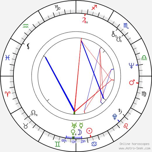 William Hootkins birth chart, William Hootkins astro natal horoscope, astrology
