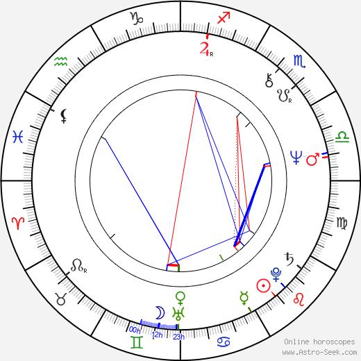 Armand Mastroianni день рождения гороскоп, Armand Mastroianni Натальная карта онлайн