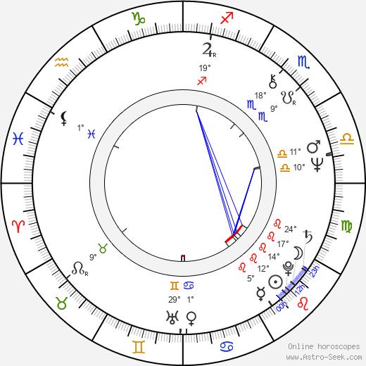 Barbara Flynn birth chart, biography, wikipedia 2020, 2021