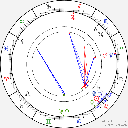 Barbara Flynn birth chart, Barbara Flynn astro natal horoscope, astrology