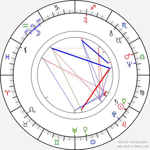 Carsten Bohn birth chart, Carsten Bohn astro natal horoscope, astrology