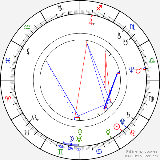 Christopher Crowe tema natale, oroscopo, Christopher Crowe oroscopi gratuiti, astrologia