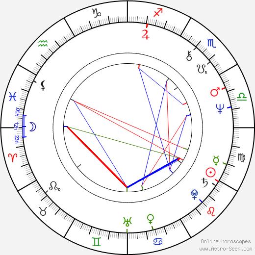 Eleonora Brown astro natal birth chart, Eleonora Brown horoscope, astrology