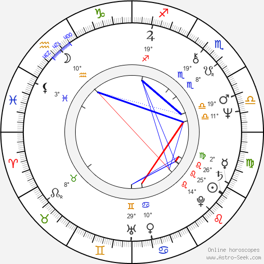 Eleonore Weisgerber birth chart, biography, wikipedia 2018, 2019