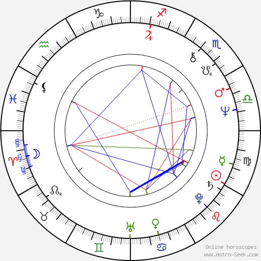 Jeramie Rain tema natale, oroscopo, Jeramie Rain oroscopi gratuiti, astrologia