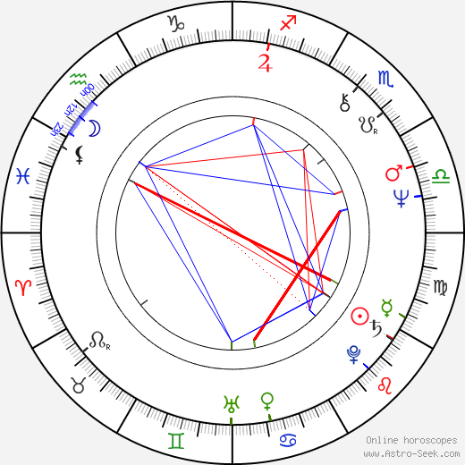 Joanna Kasperska astro natal birth chart, Joanna Kasperska horoscope, astrology
