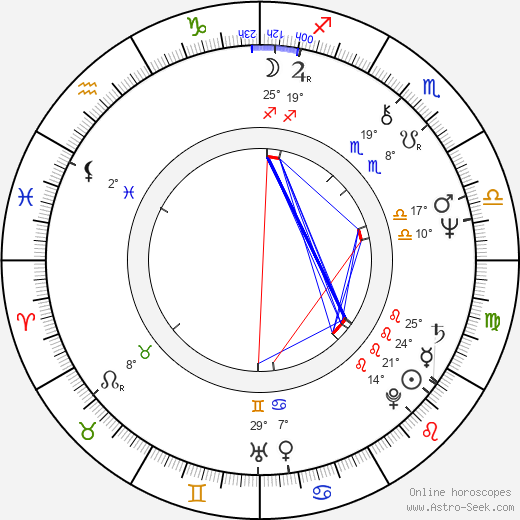 John A. Allison IV birth chart, biography, wikipedia 2019, 2020
