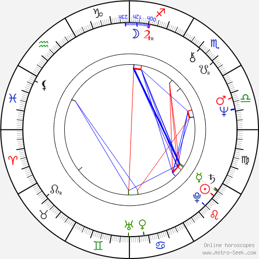 John A. Allison IV astro natal birth chart, John A. Allison IV horoscope, astrology