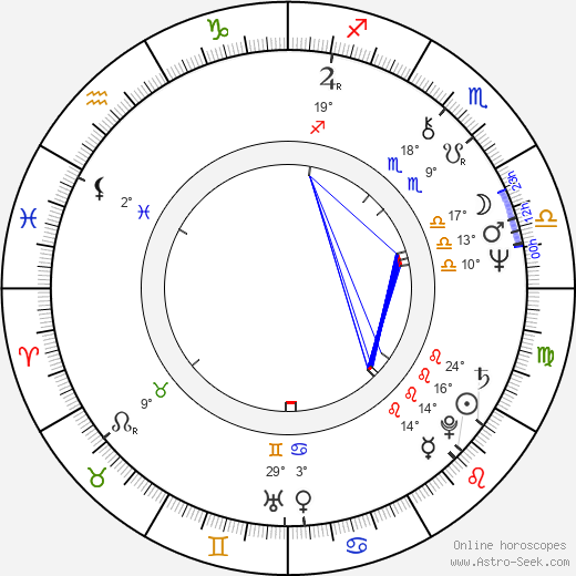 José Fernández birth chart, biography, wikipedia 2020, 2021