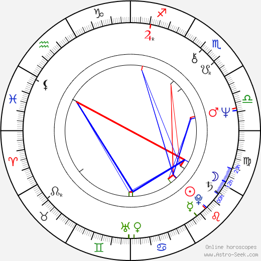 Lars Larsen astro natal birth chart, Lars Larsen horoscope, astrology