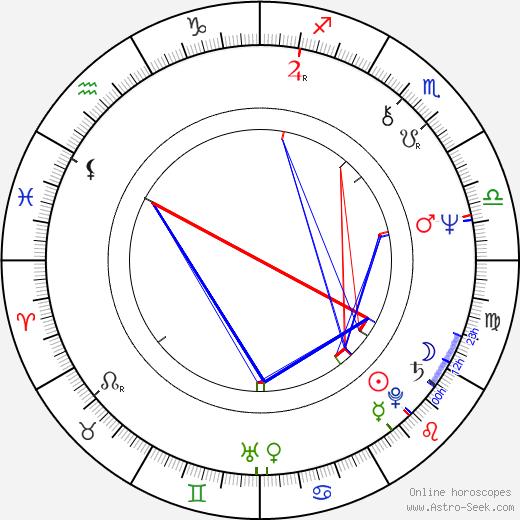 Lars Larsen tema natale, oroscopo, Lars Larsen oroscopi gratuiti, astrologia