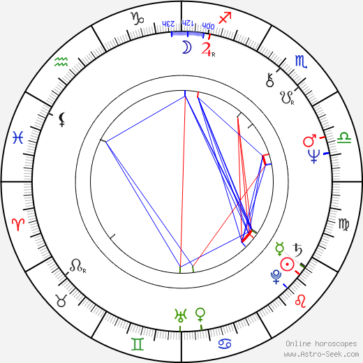 Lou Wagner astro natal birth chart, Lou Wagner horoscope, astrology