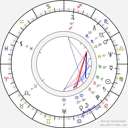 Lowell Ganz birth chart, biography, wikipedia 2020, 2021