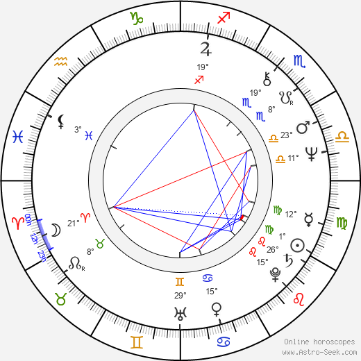 Nana Dzhordzhadze birth chart, biography, wikipedia 2019, 2020