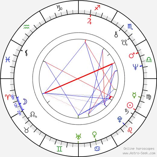 Sauli Niinistö birth chart, Sauli Niinistö astro natal horoscope, astrology