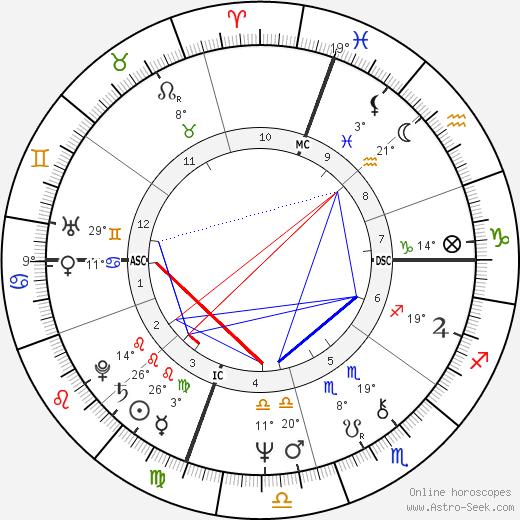 Tipper Gore birth chart, biography, wikipedia 2019, 2020