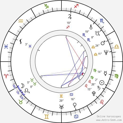 Tony Ramos birth chart, biography, wikipedia 2018, 2019